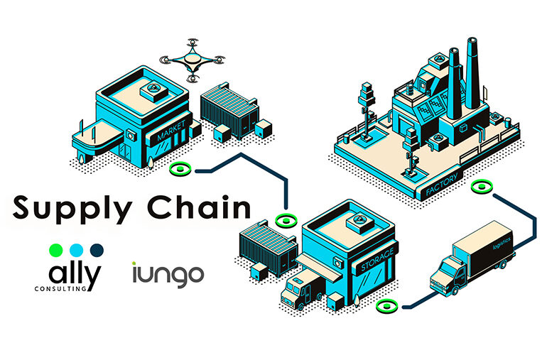 Software Supply Chain Collaboration